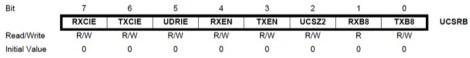 UCSRB - USART Control and Status Register B