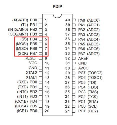 SPI pins on 40 pin ATmega16/32