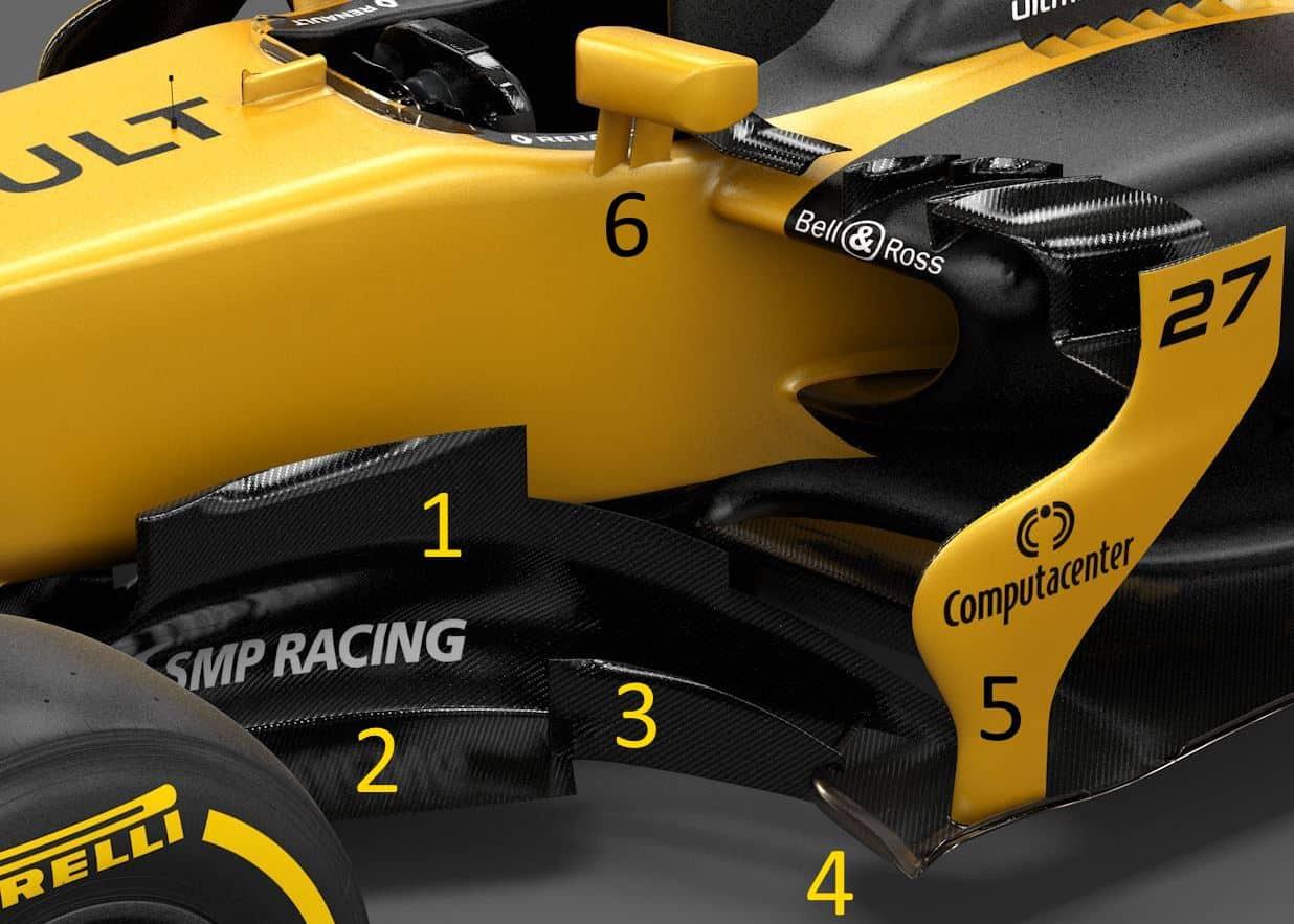F1 Car Tires