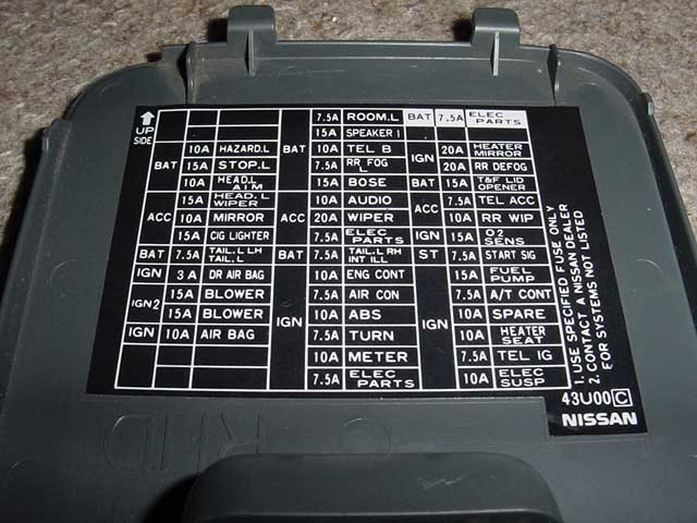 Focus Fuse Box Diagram 2002 Nissan Sentra Fuse Box Diagram 2008 Nissan