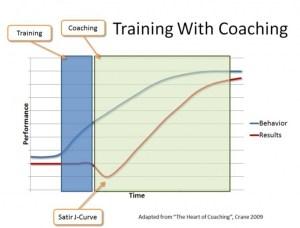 Training with coaching