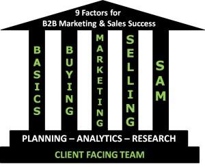 9 B2B Success Factors