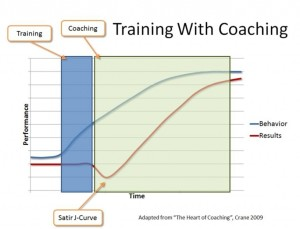 Training with coaching