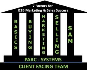 7 factors program