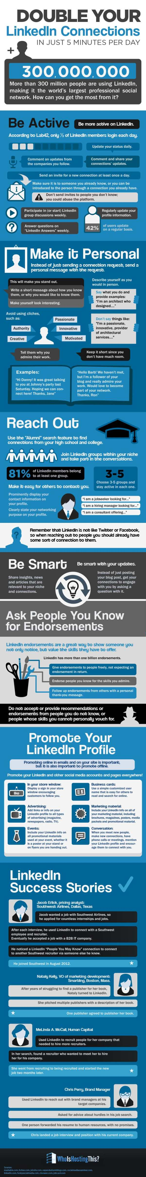 How to double your LinkedIn connections #linkedin #infographic