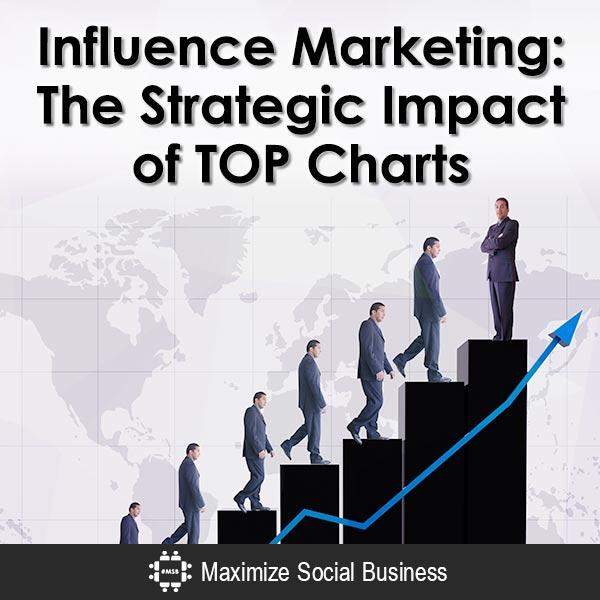 Influence Marketing : The Strategic Impact of TOP Charts Social Media Influence  Influence-Marketing-The-Strategic-Impact-of-TOP-Charts-600x600-V1