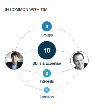 8 Creative LinkedIn Profile Tips to Help You Maximize Your LinkedIn Presence LinkedIn  neal-schaffer-tim-tyrell-smith-commonalities-linkedin
