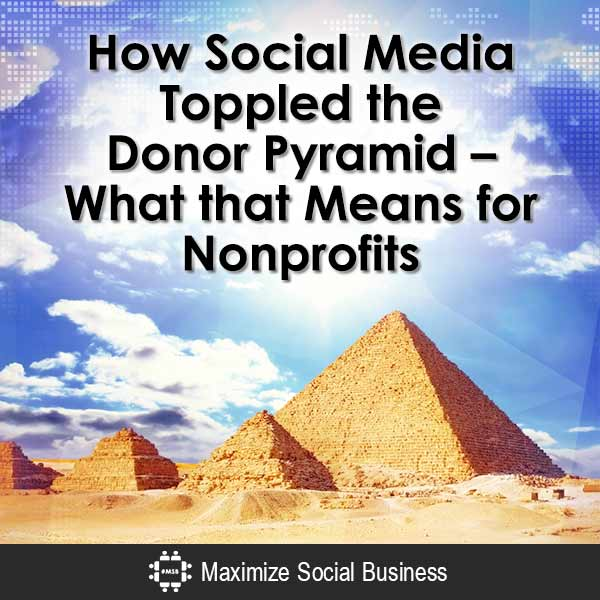 How Social Media Toppled the Donor Pyramid – What that Means for Nonprofits Social Media and Nonprofits  How-Social-Media-Toppled-the-Donor-Pyramid-What-that-Means-for-Nonprofits-V3