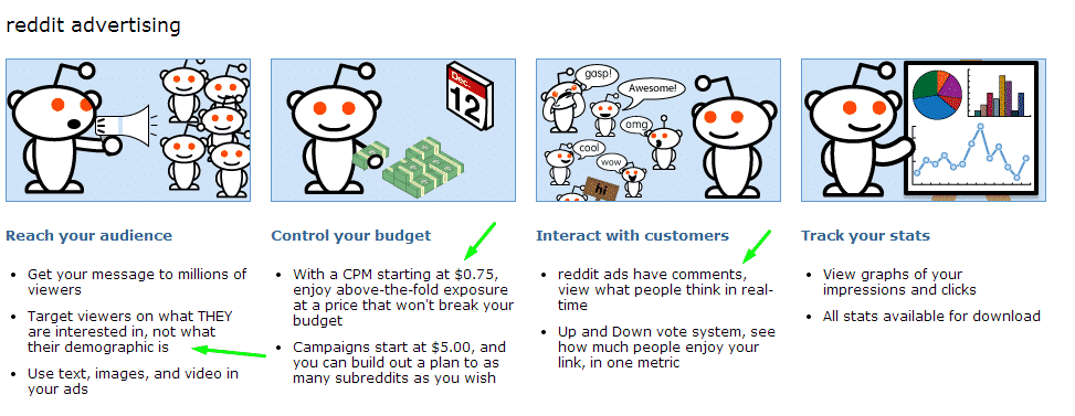 The Complete Guide to Advertising on reddit Reddit  reddit-ad-guide