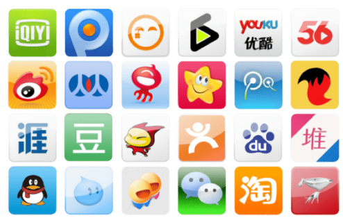 The Best Chinese Social Media Network for Your Business Chinese Social Media  1-1