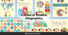 6 Styles of Timeline Infographics