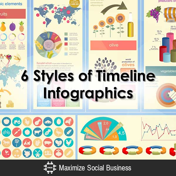 6 Styles of Timeline Infographics Infographics  6-Styles-of-Timeline-Infographics-600x600-V3