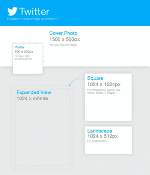twitter dimensions
