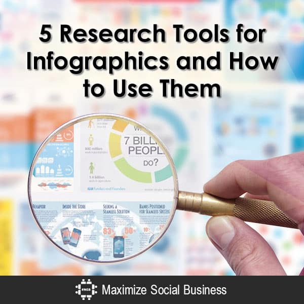 5 Research Tools for Infographics and How to Use Them Infographics  5-Research-Tools-for-Infographics-and-How-to-Use-Them-600x600-V3
