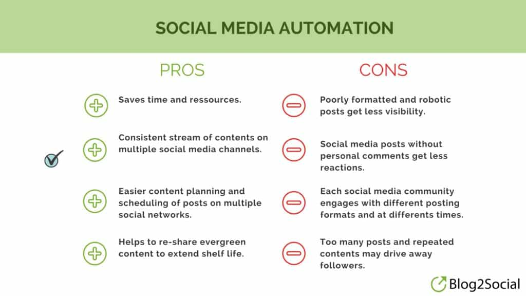 6 Rules of Social Media Automation in Corporate Communications Corporate Communications  social-media-automation-pros-and-cons-1024x576