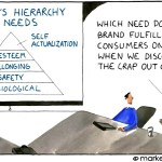 Marketing With Maslow
