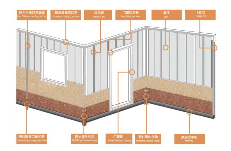 IND Facade panel installation