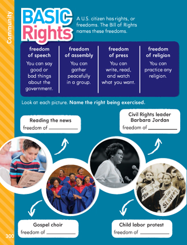 achieve_rights