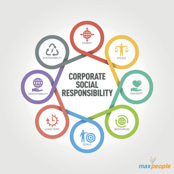 Spread The Love Corporate Social Responsibility MaxPeople