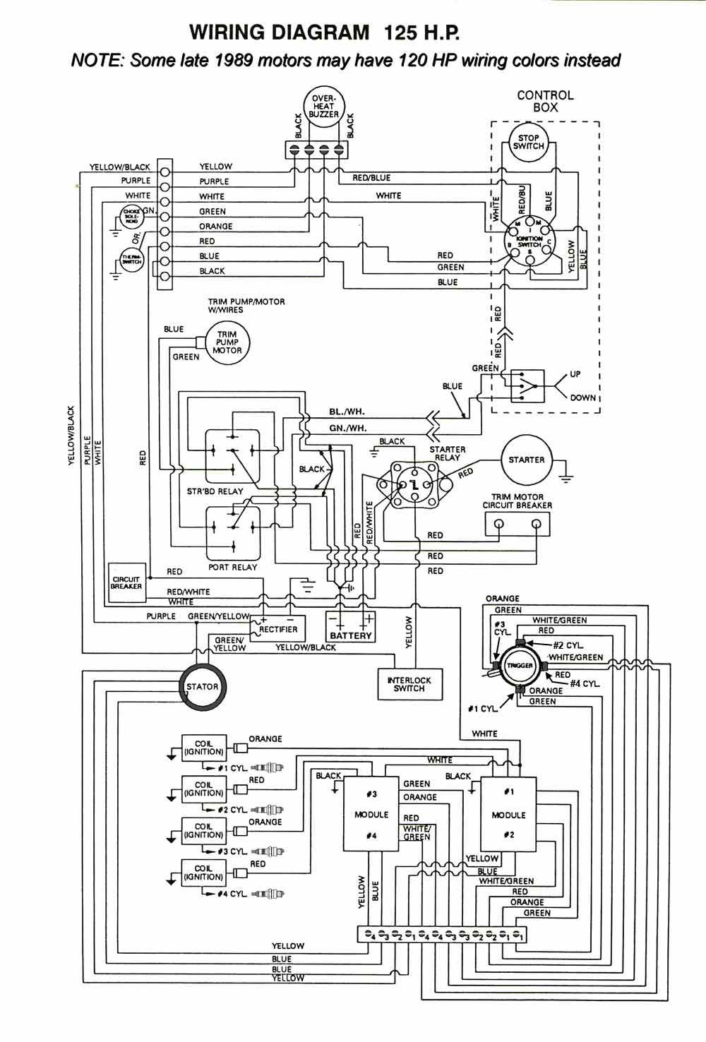 1986 bayliner fuse diagram wiring diagram info
