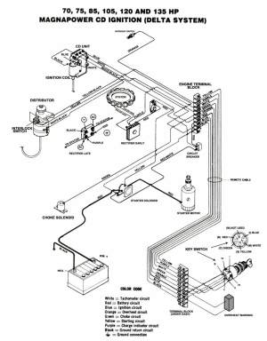 Mastertech Marine  Chrysler & Force Outboard Wiring Diagrams