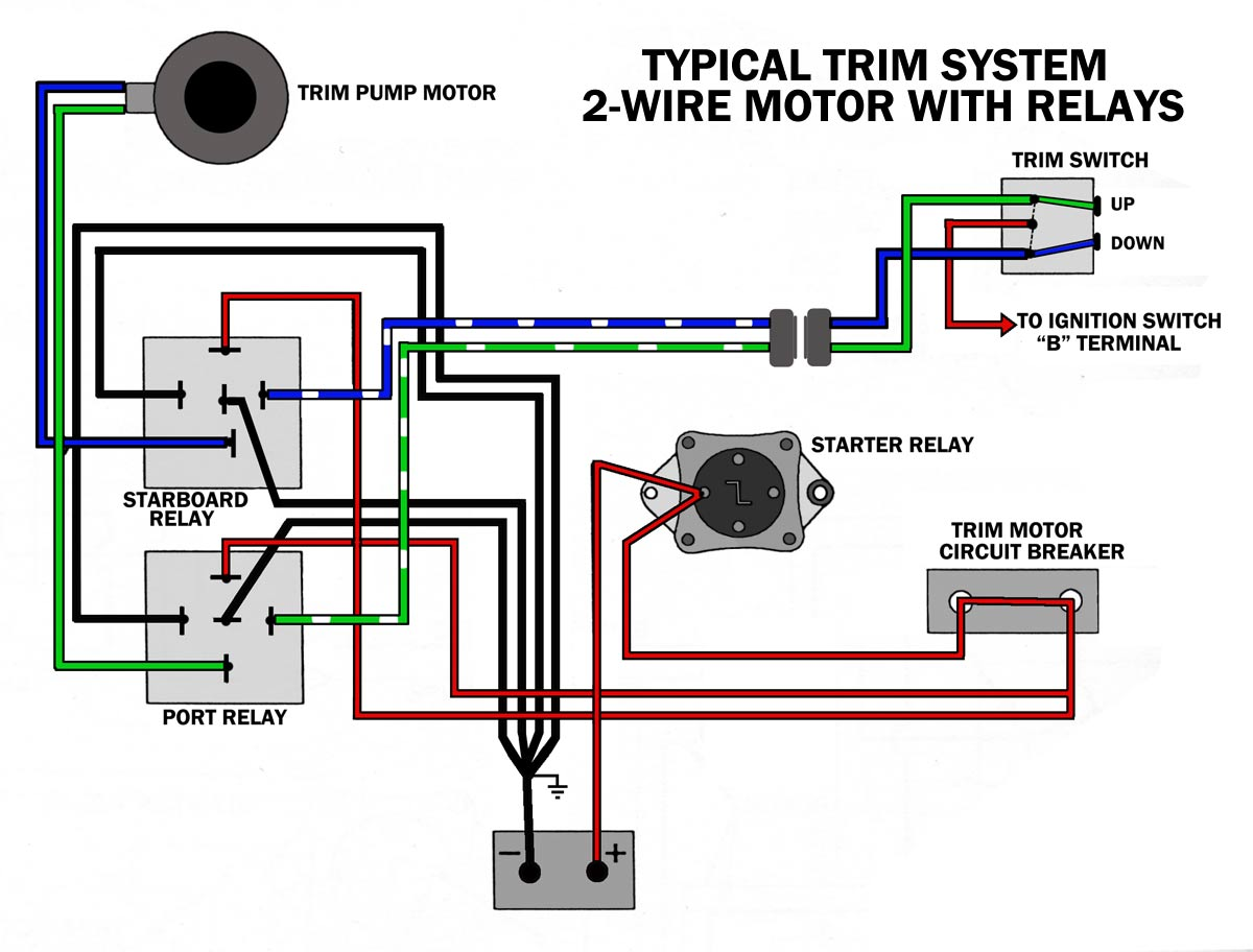 Common Outboard Motor Trim And Tilt System Wiring Diagrams