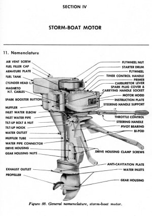 >Old Outboard Literature Picture Gallery  MASTERTECH MARINE