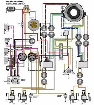 Mastertech Marine  EVINRUDE JOHNSON Outboard Wiring Diagrams