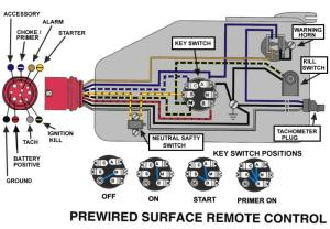 Wiring tach from Johnson controls Page: 1  iboats