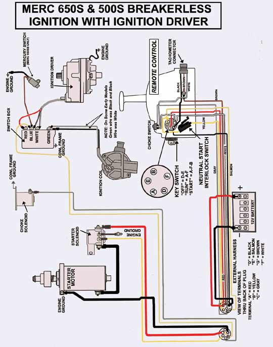 🏆 diagram in pictures database wiring diagrams 1975