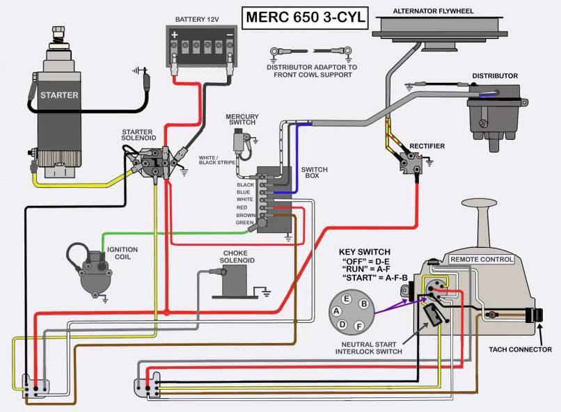 1987 Mercury Outboard Parts Diagram | Reviewmotors co