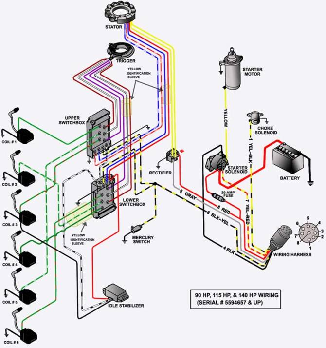 mercury optimax 90 wiring diagram  schematic wiring diagram