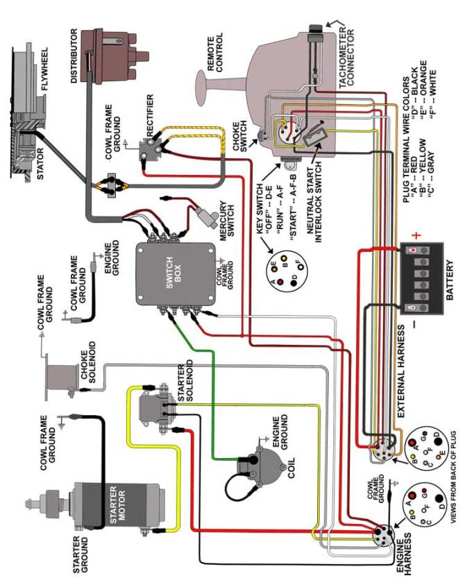 mercury 20 hp wiring diagram  schematic wiring diagram