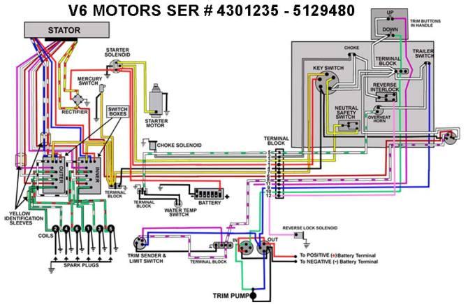 mercury outboard wiring diagrams  mastertech marin