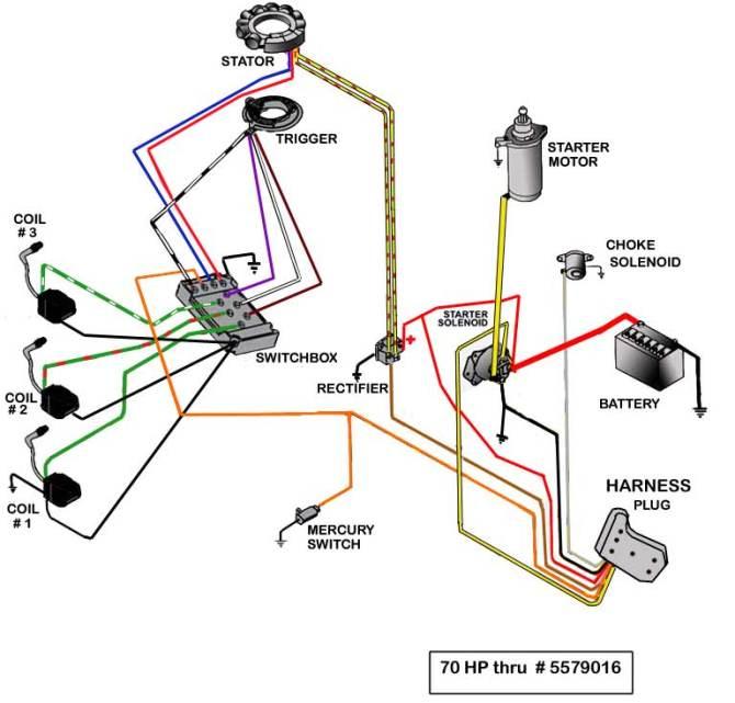1977 200 mercury ignition switch wiring diagram  wiring