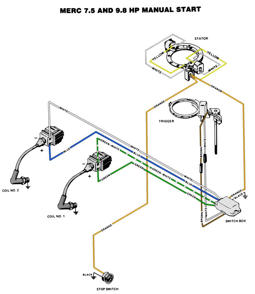 mercury outboard motor manual pdf motorssite org rh motorssite org Mercury Outboard Schematics Mercury Outboard Motor Covers