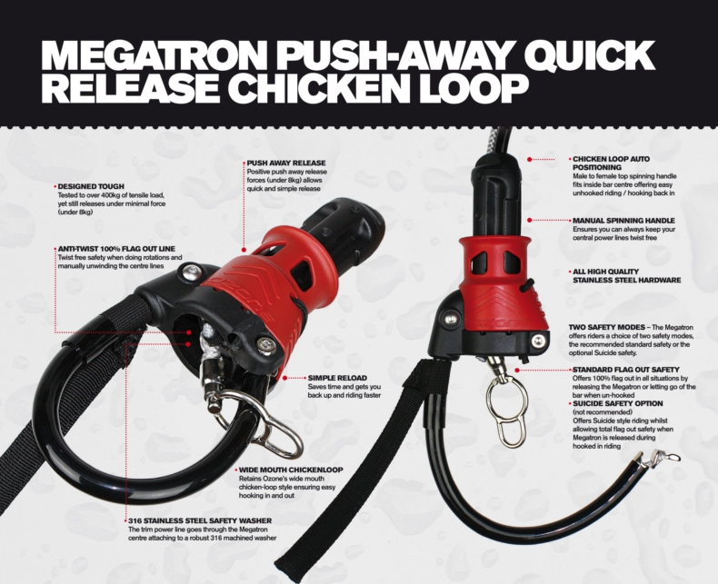 New Ozone Megatron Push Away Chickenloop