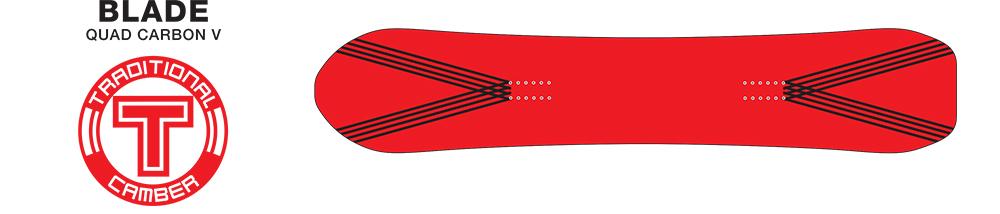 SIMS Blade - Quad Carbon V