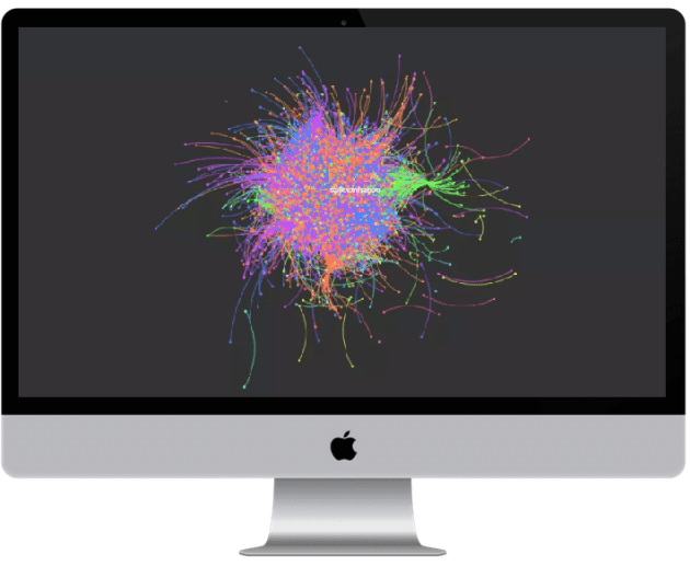Algorítimos de visualização de Redes Sociais