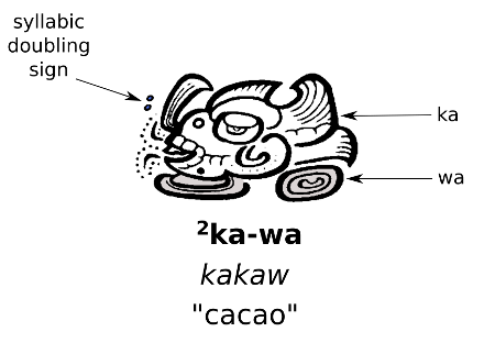 Kakaw-cacao-Maya-hieroglyph