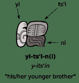 Maya-script-pronouns-yi