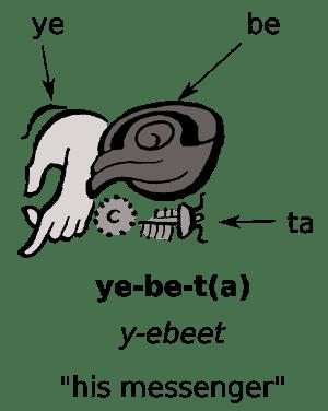 maya-script-pronouns-ye