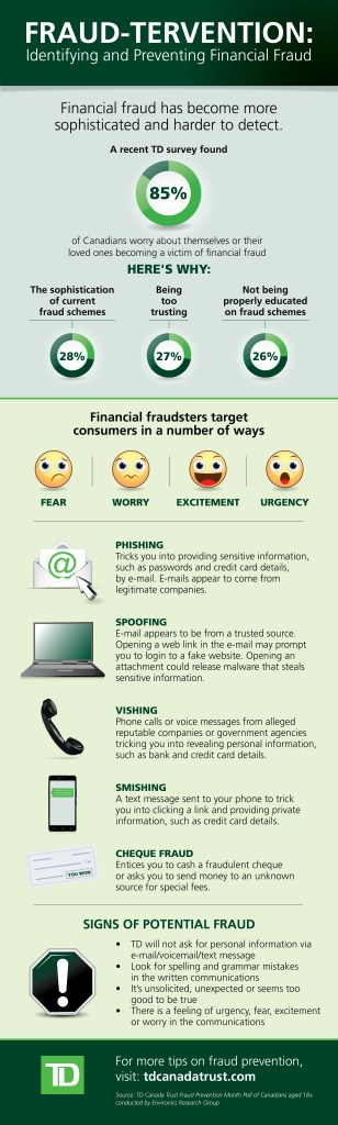 TD_Fraud_infographic_consumer_Feb28_revised (1)