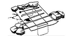 Fosse recouverte avec une Tarp ou Couverture de Survie