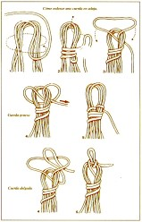 noeuds cordage