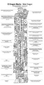figura 07 Obelisco tello projection explicative