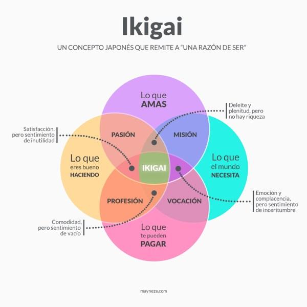 imagenes de superacion personal y motivacion ikigai encuentra tu proposito