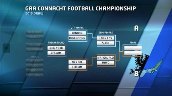 2015 connacht gaa championship draw
