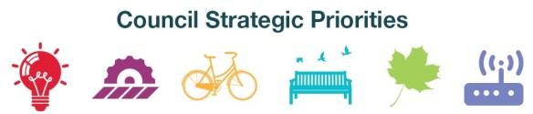 Council Strategic Priorities