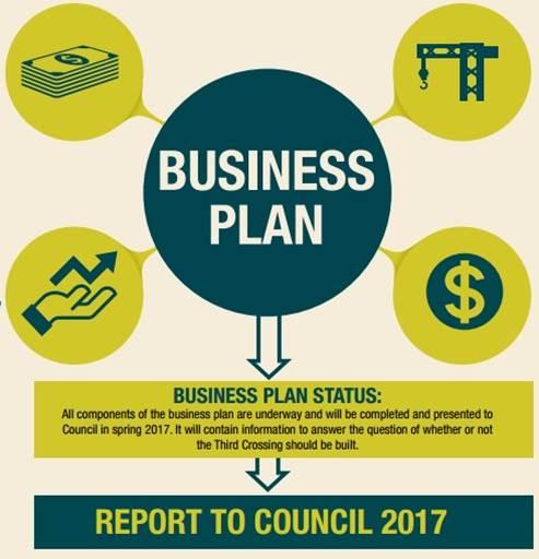 Third Crossing - Business Plan